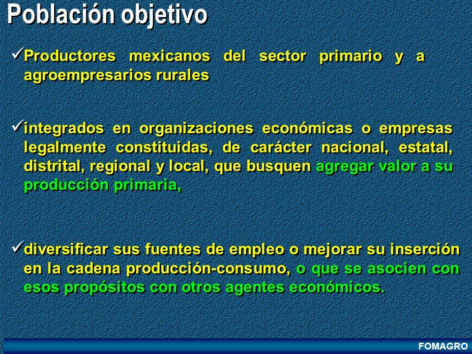 Población objetivoProductores mexicanos del sector primario y a agroempresarios rurales.