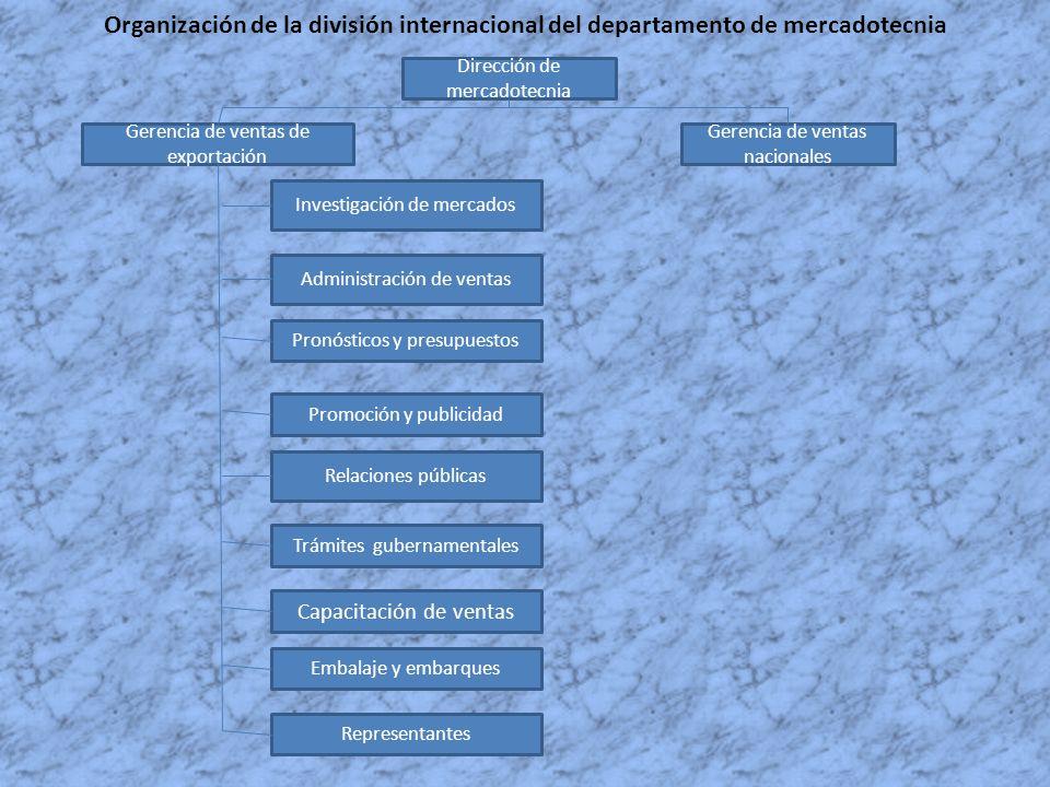 Organización de la división internacional del departamento de mercadotecnia