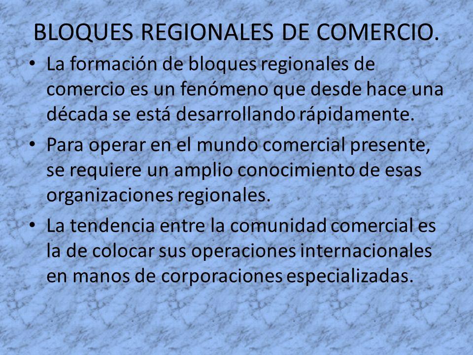 BLOQUES REGIONALES DE COMERCIO.