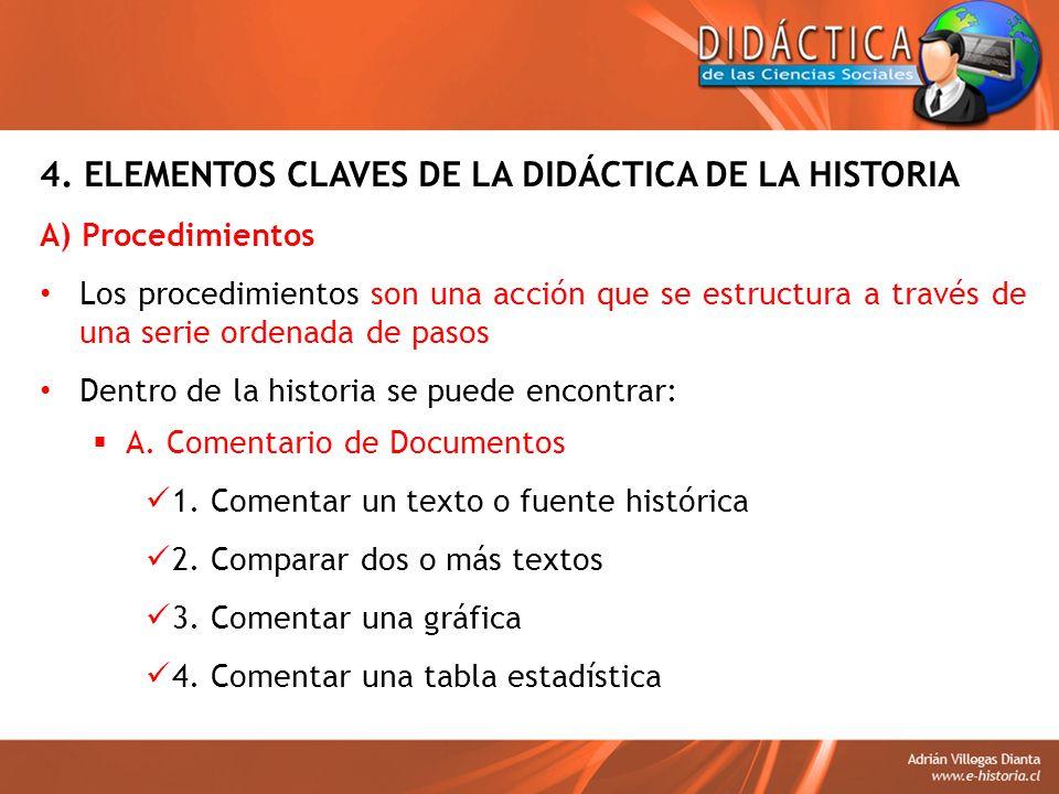 4. ELEMENTOS CLAVES DE LA DIDÁCTICA DE LA HISTORIA