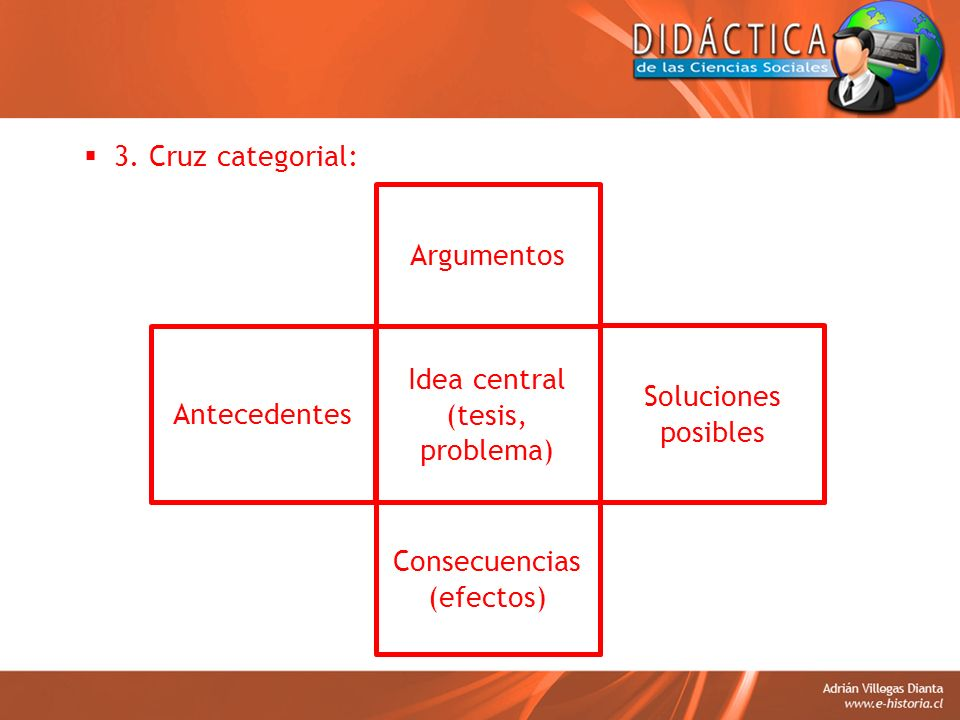 Idea central (tesis, problema) Soluciones posibles