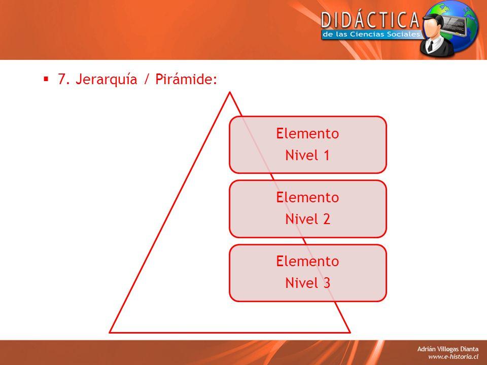 7. Jerarquía / Pirámide: Elemento Nivel 1 Nivel 2 Nivel 3