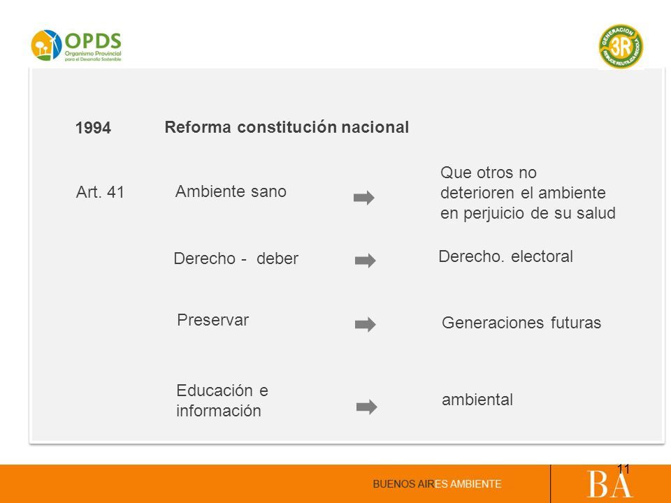 Reforma constitución nacional