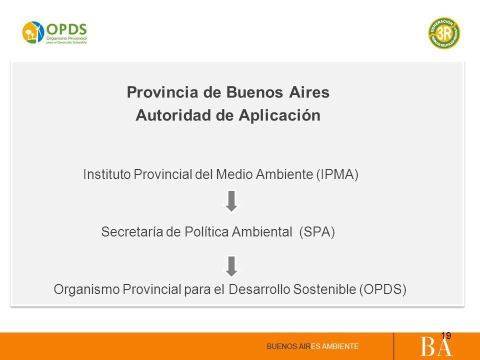 Provincia de Buenos Aires Autoridad de Aplicación