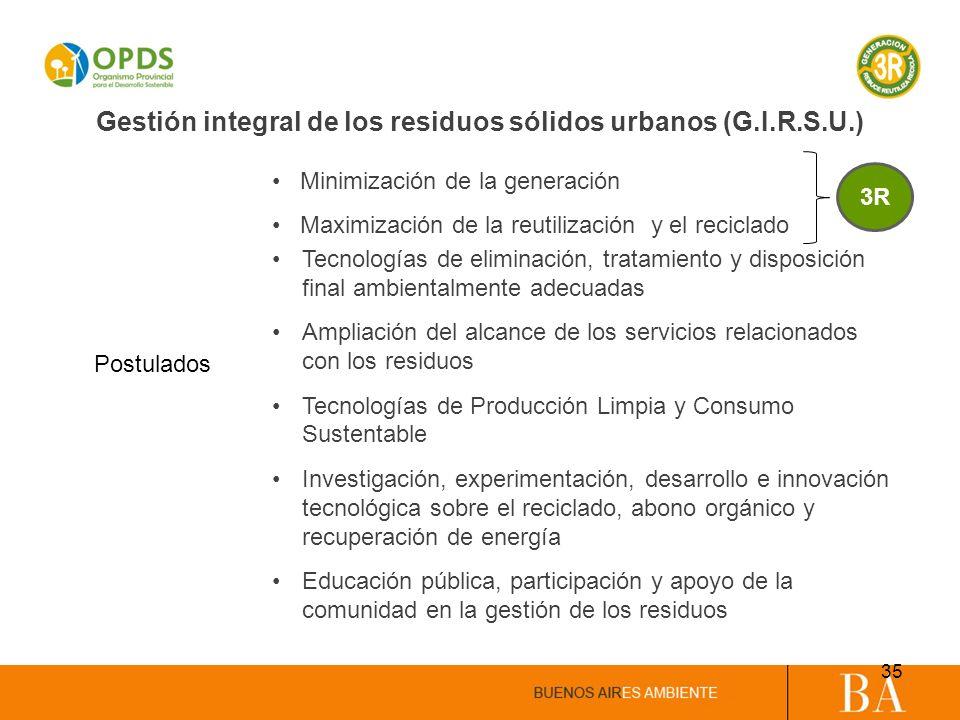 Gestión integral de los residuos sólidos urbanos (G.I.R.S.U.)