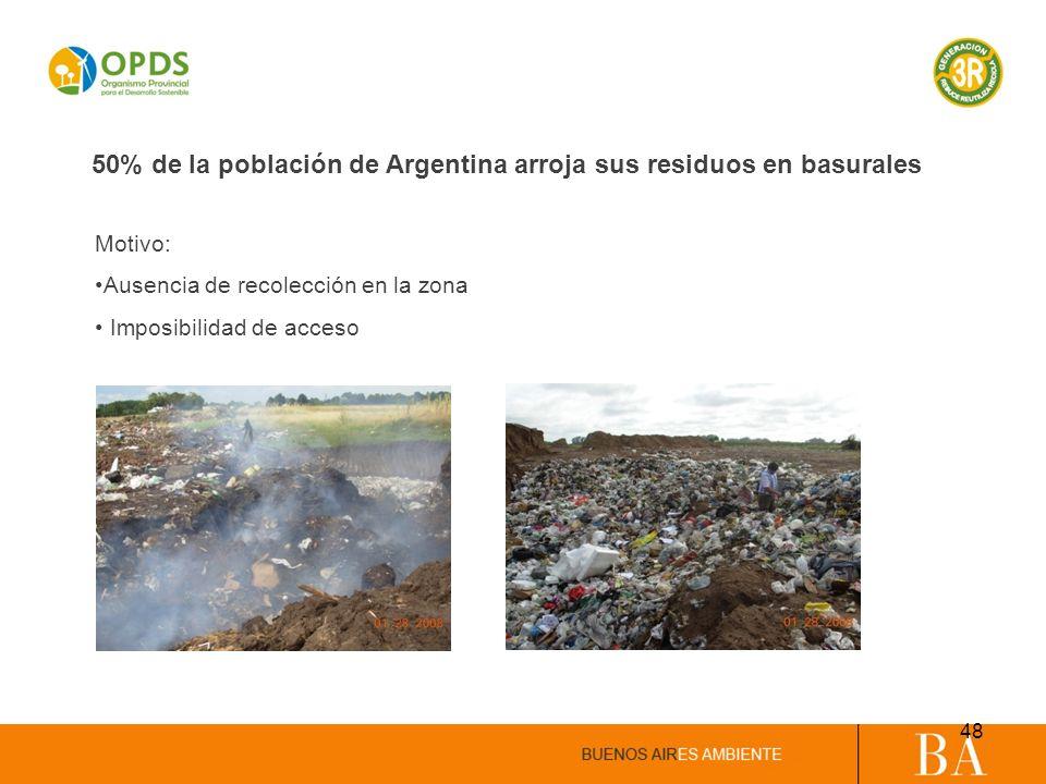 50% de la población de Argentina arroja sus residuos en basurales