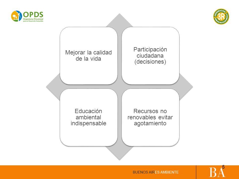 Mejorar la calidad de la vida Participación ciudadana (decisiones)