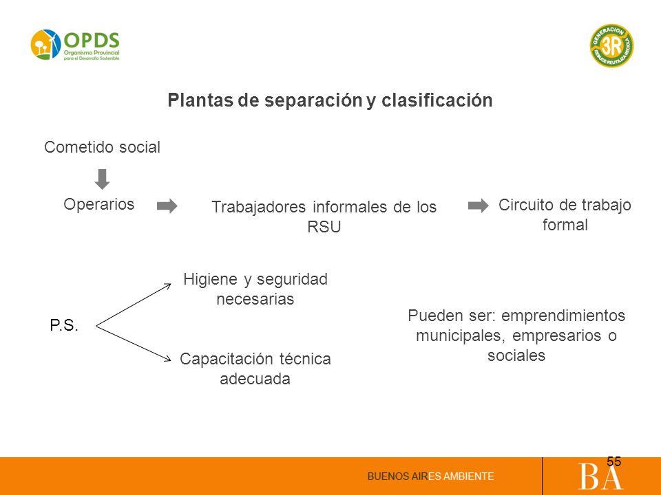 Plantas de separación y clasificación