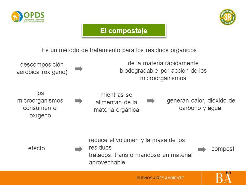 El compostaje Es un método de tratamiento para los residuos orgánicos
