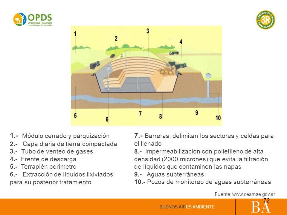 7. - Barreras: delimitan los sectores y celdas para el llenado 8