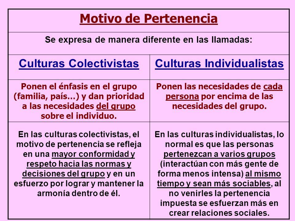 Motivo de Pertenencia Culturas Colectivistas Culturas Individualistas
