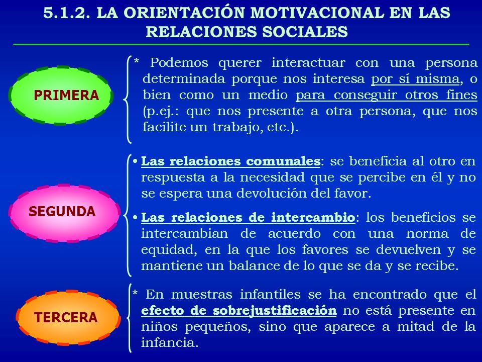 5.1.2. LA ORIENTACIÓN MOTIVACIONAL EN LAS RELACIONES SOCIALES