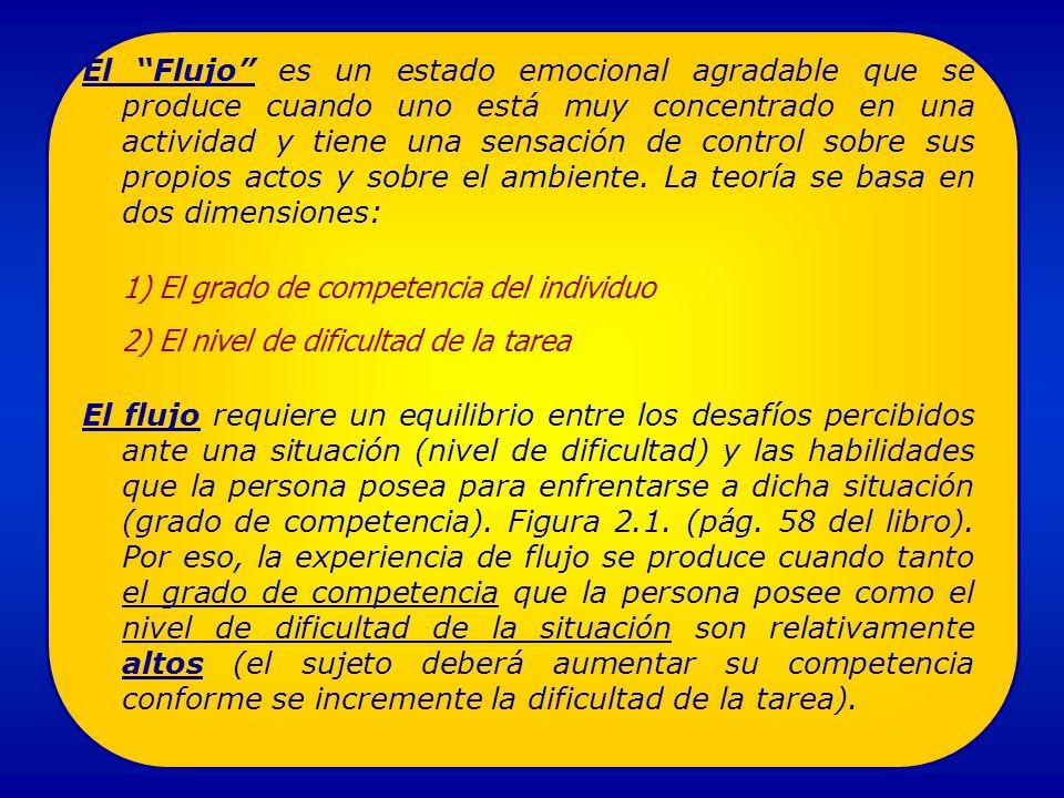 1) El grado de competencia del individuo