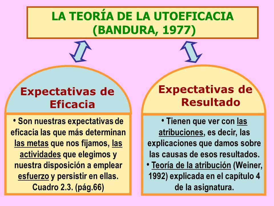 LA TEORÍA DE LA UTOEFICACIA (BANDURA, 1977)