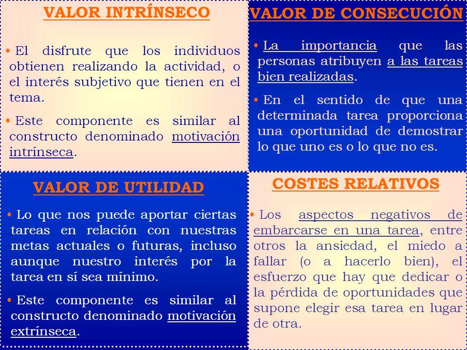 VALOR INTRÍNSECO VALOR DE CONSECUCIÓN COSTES RELATIVOS