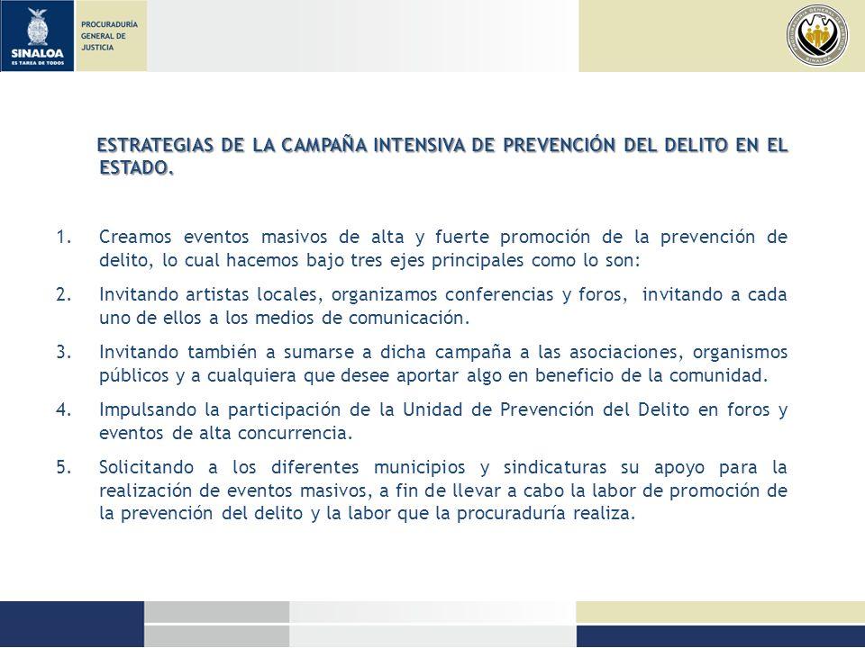 ESTRATEGIAS DE LA CAMPAÑA INTENSIVA DE PREVENCIÓN DEL DELITO EN EL ESTADO.