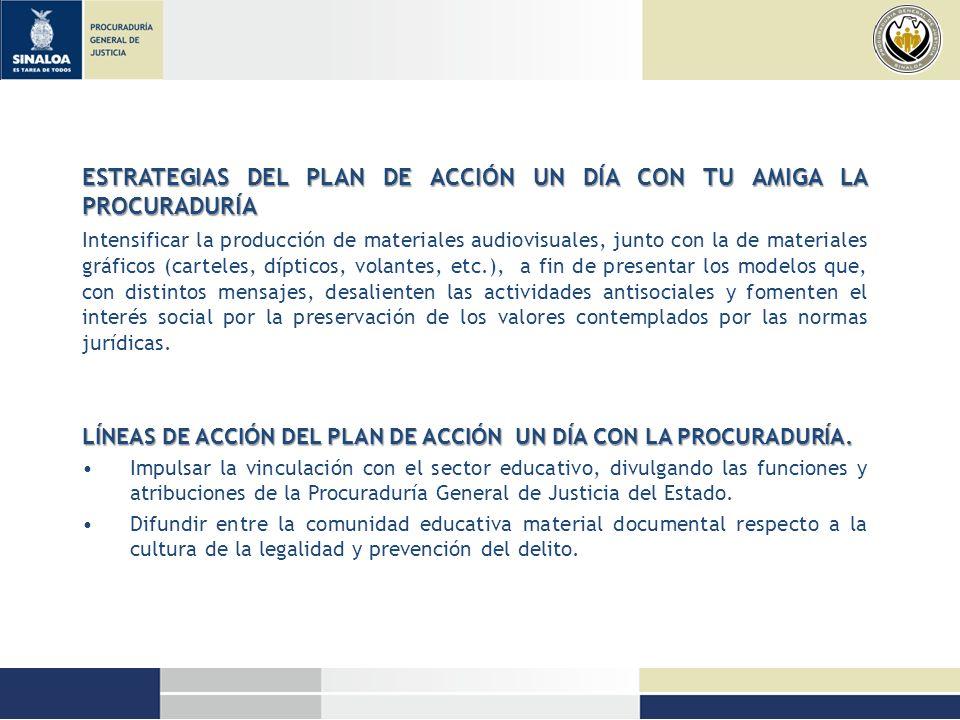 ESTRATEGIAS DEL PLAN DE ACCIÓN UN DÍA CON TU AMIGA LA PROCURADURÍA