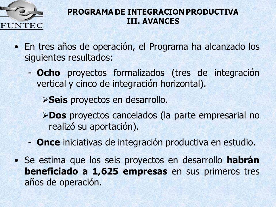 PROGRAMA DE INTEGRACION PRODUCTIVA III. AVANCES