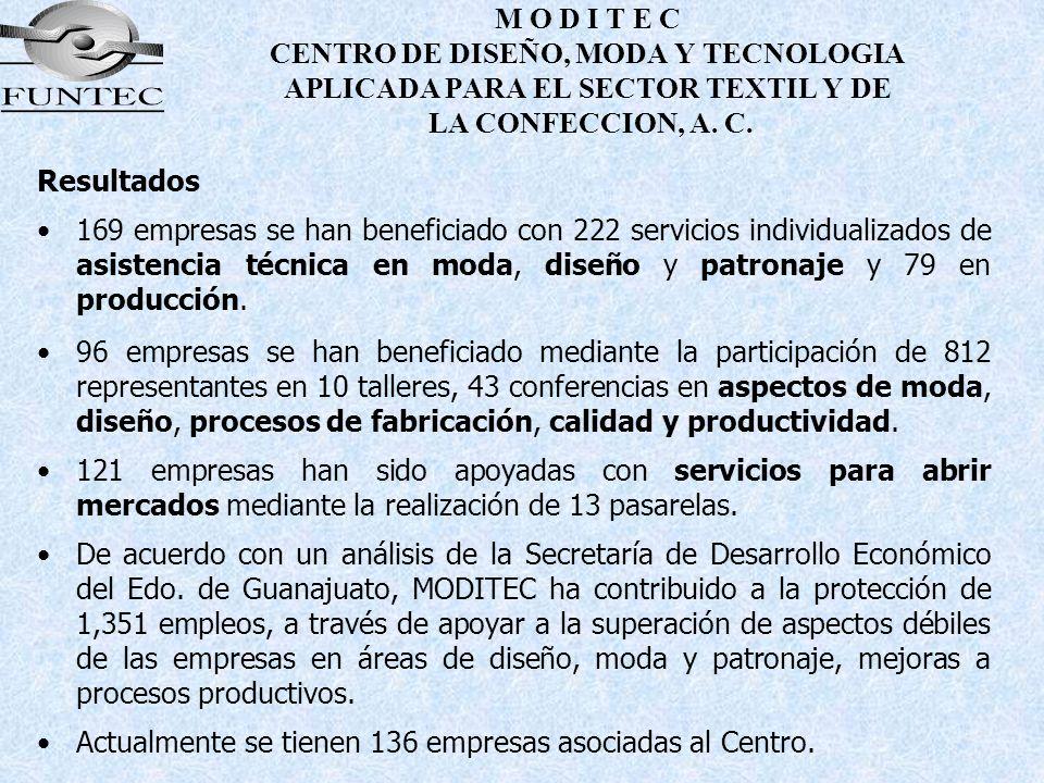M O D I T E C CENTRO DE DISEÑO, MODA Y TECNOLOGIA APLICADA PARA EL SECTOR TEXTIL Y DE LA CONFECCION, A. C.