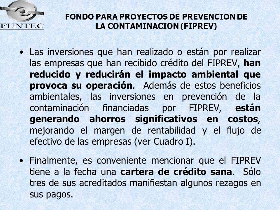 FONDO PARA PROYECTOS DE PREVENCION DE LA CONTAMINACION (FIPREV)