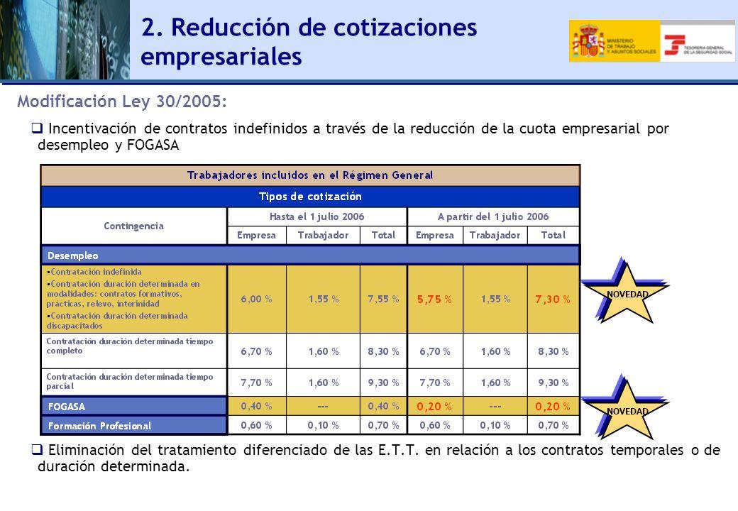 2. Reducción de cotizaciones empresariales