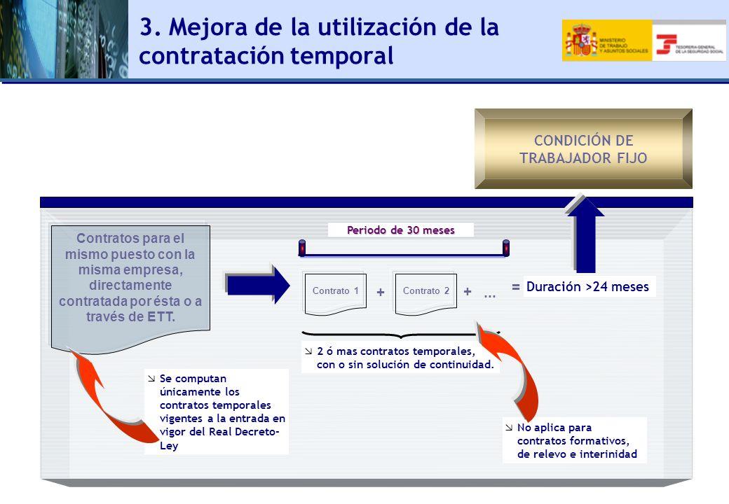 3. Mejora de la utilización de la contratación temporal