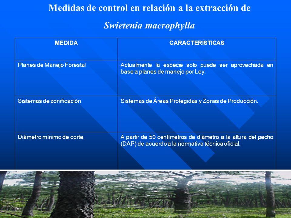 Medidas de control en relación a la extracción de
