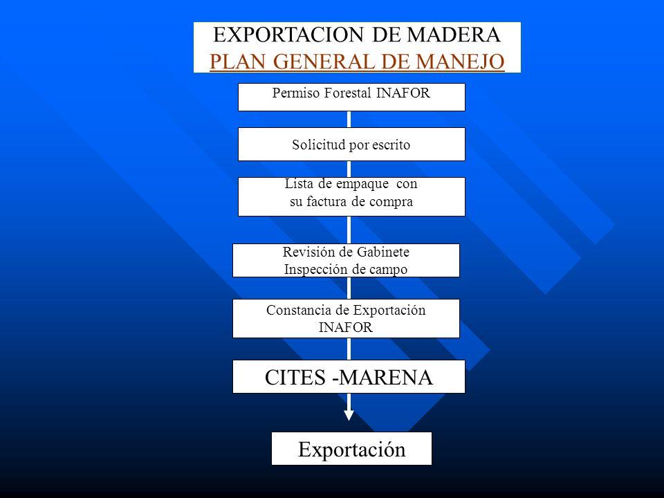 EXPORTACION DE MADERA PLAN GENERAL DE MANEJO CITES -MARENA Exportación