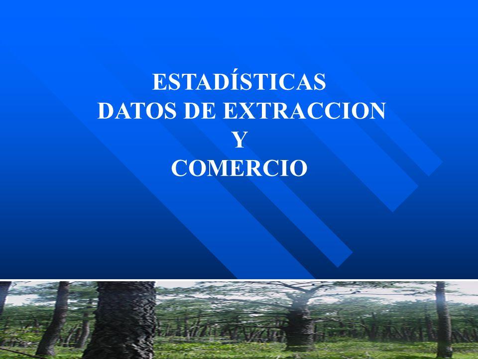 ESTADÍSTICAS DATOS DE EXTRACCION Y COMERCIO