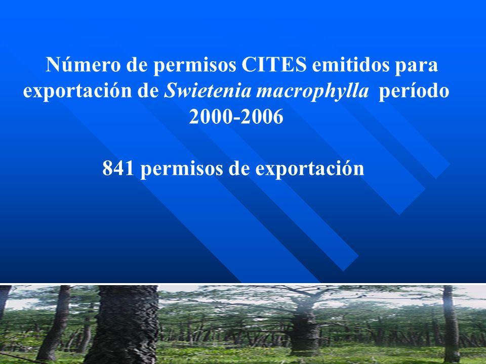 841 permisos de exportación