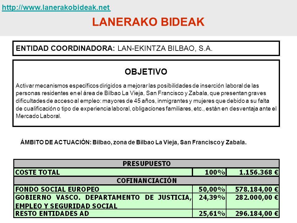 LANERAKO BIDEAK OBJETIVO http://www.lanerakobideak.net