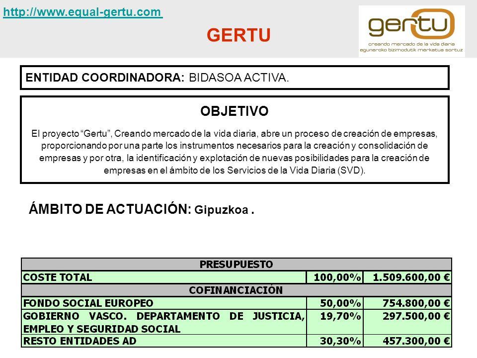 GERTU OBJETIVO ÁMBITO DE ACTUACIÓN: Gipuzkoa .