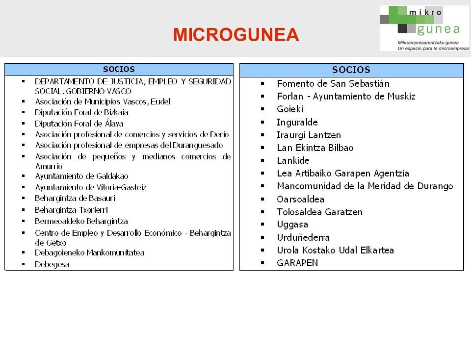 MICROGUNEA