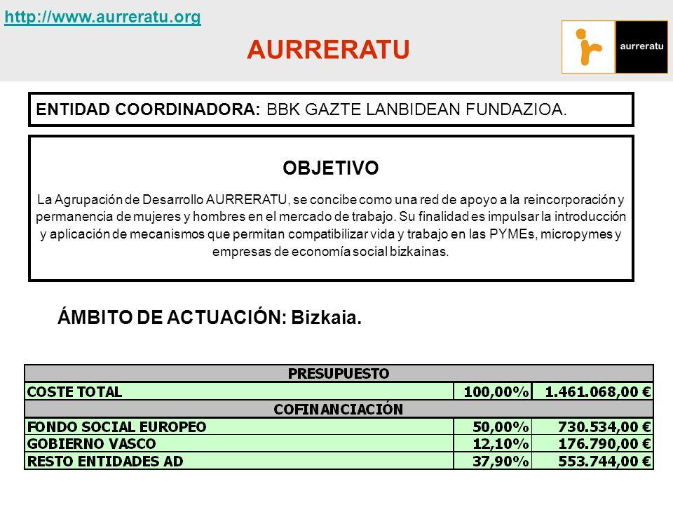 AURRERATU OBJETIVO ÁMBITO DE ACTUACIÓN: Bizkaia.