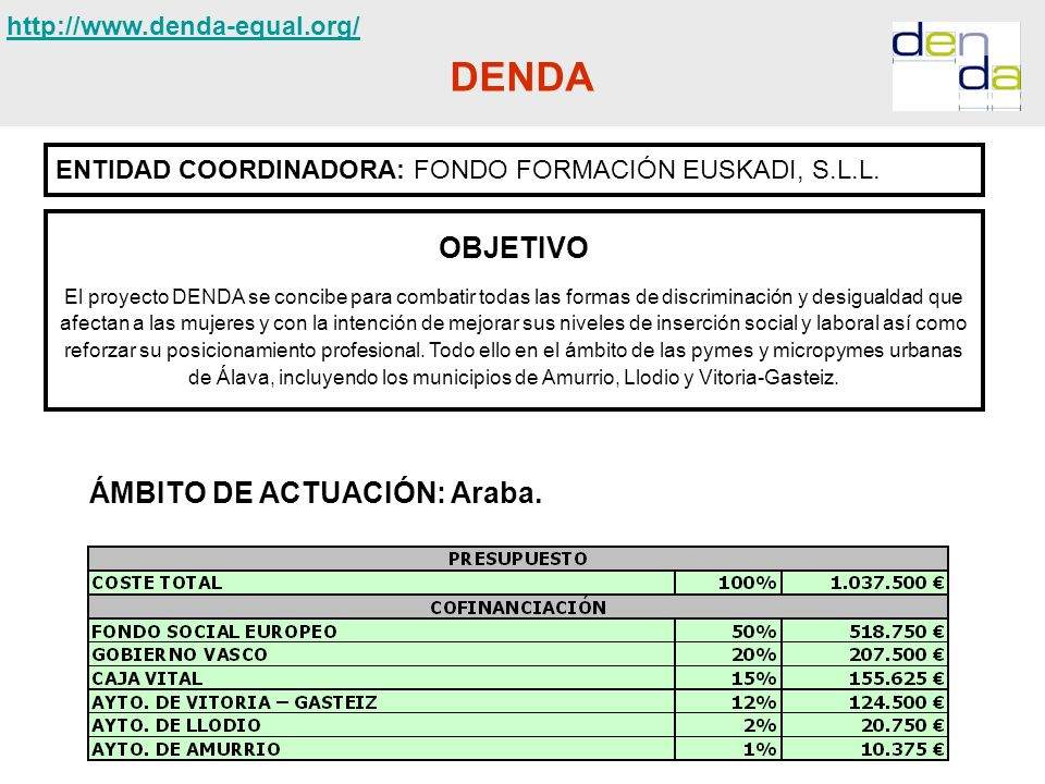 DENDA OBJETIVO ÁMBITO DE ACTUACIÓN: Araba. http://www.denda-equal.org/