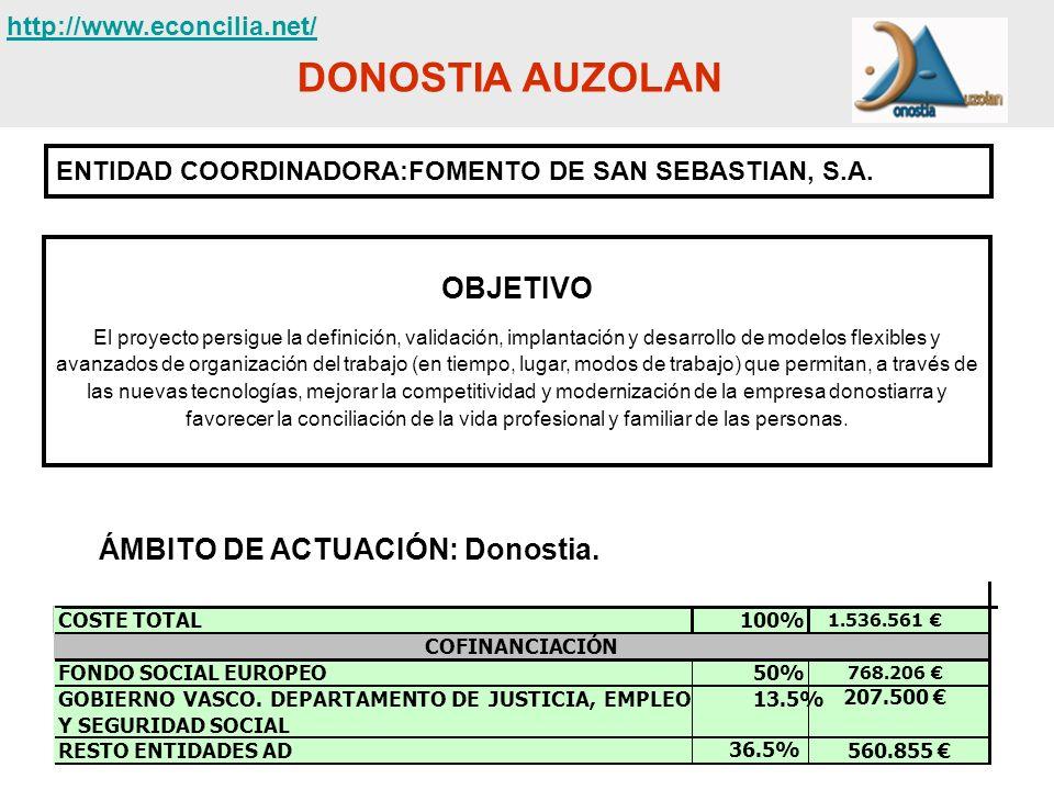 DONOSTIA AUZOLAN OBJETIVO ÁMBITO DE ACTUACIÓN: Donostia.