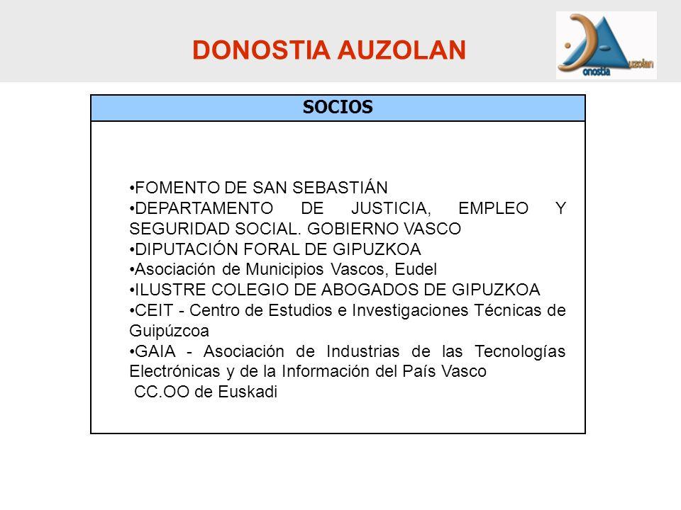 DONOSTIA AUZOLAN SOCIOS FOMENTO DE SAN SEBASTIÁN