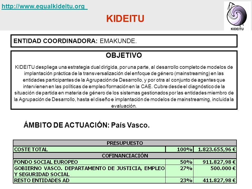 KIDEITU OBJETIVO ÁMBITO DE ACTUACIÓN: País Vasco.