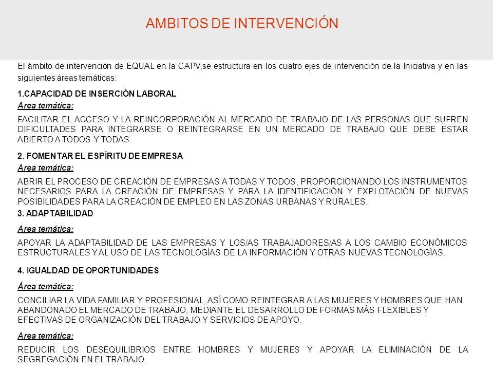 AMBITOS DE INTERVENCIÓN