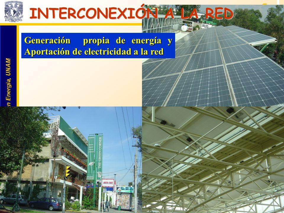 INTERCONEXIÓN A LA REDGeneración propia de energía y Aportación de electricidad a la red.