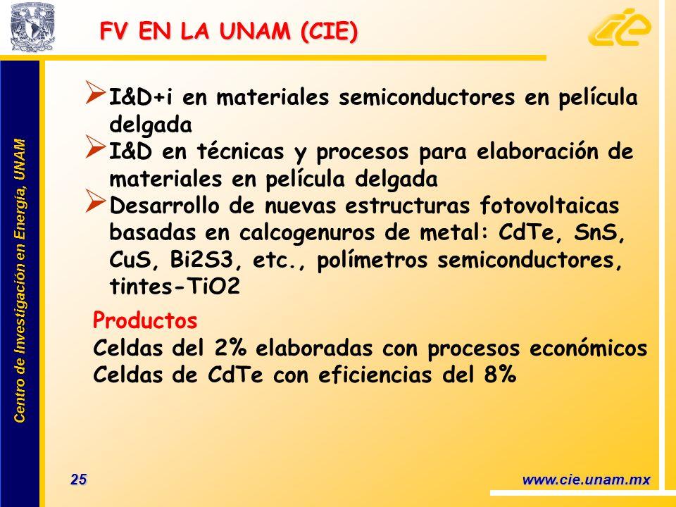 I&D+i en materiales semiconductores en película delgada