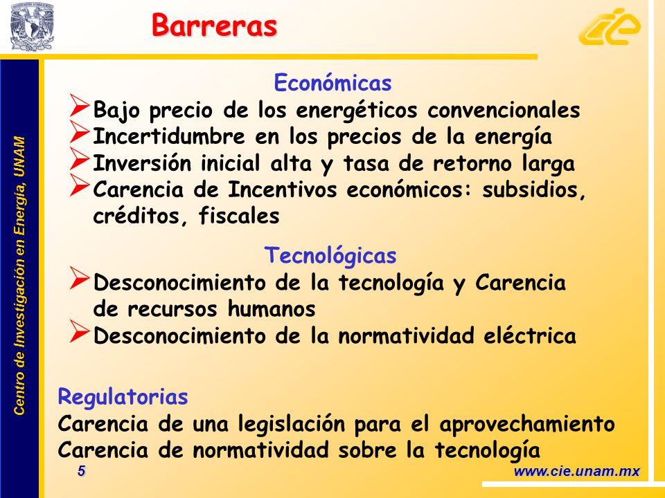 Barreras Económicas Bajo precio de los energéticos convencionales