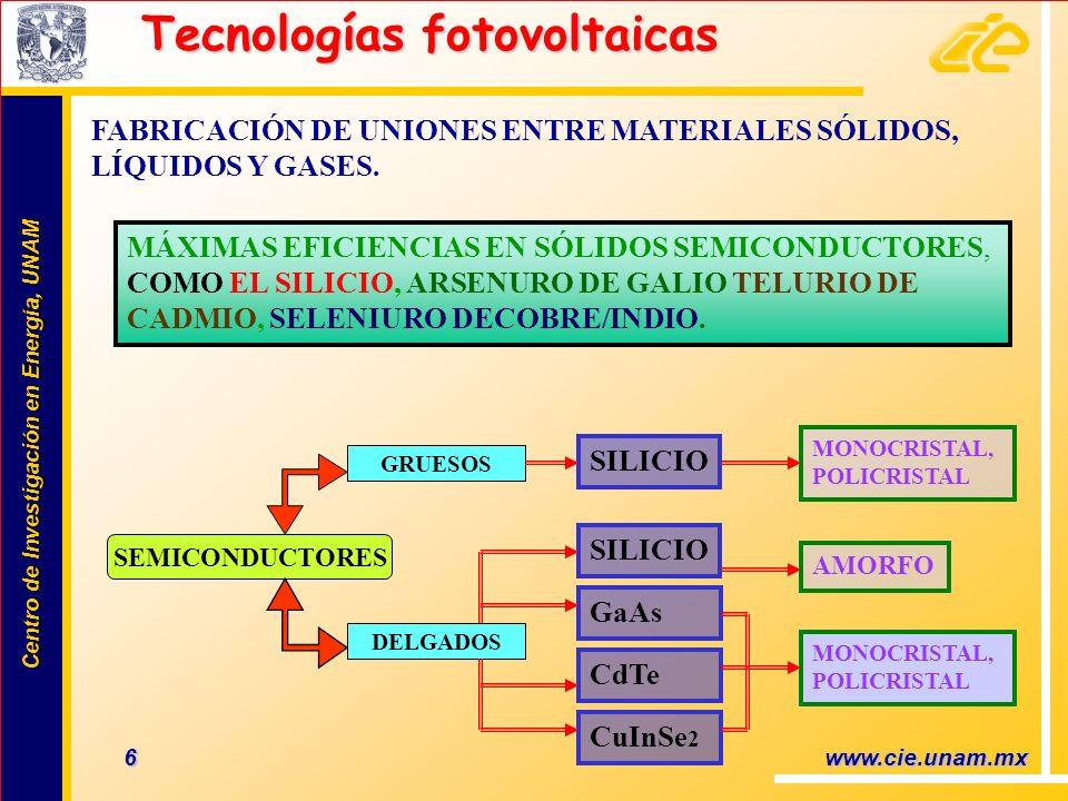Tecnologías fotovoltaicas