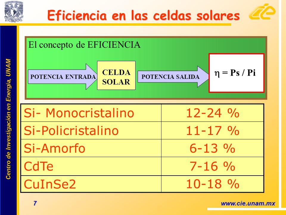 Eficiencia en las celdas solares