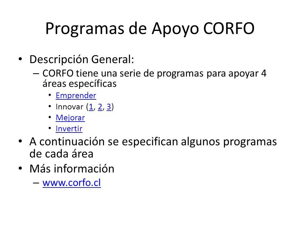 Programas de Apoyo CORFO