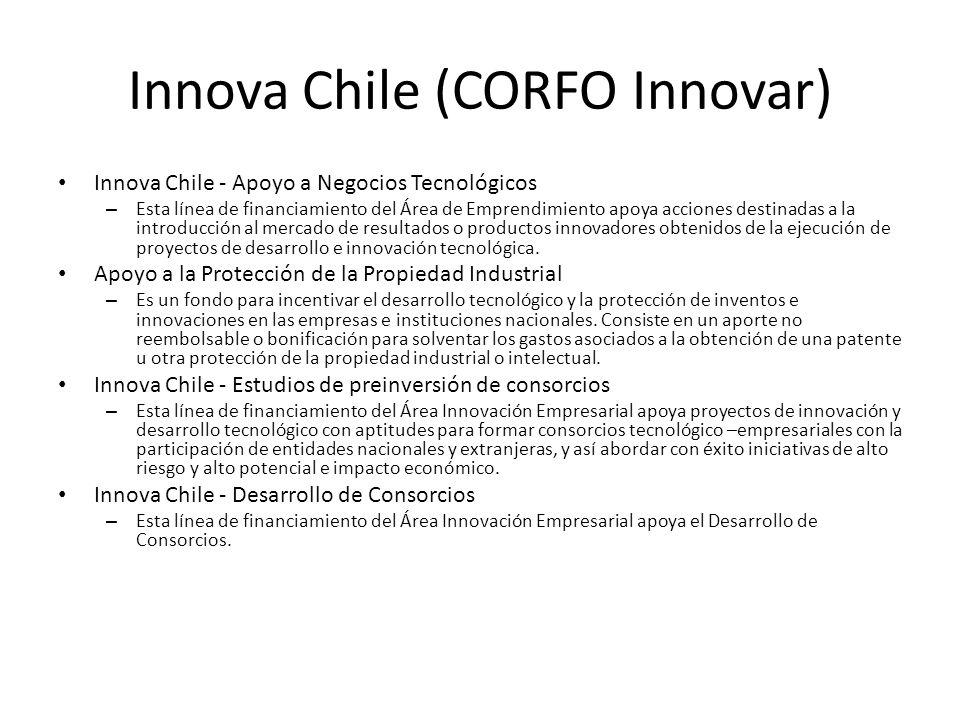 Innova Chile (CORFO Innovar)