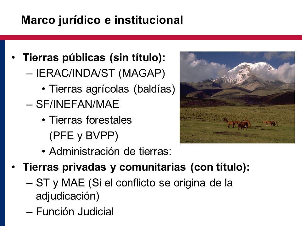 Marco jurídico e institucional