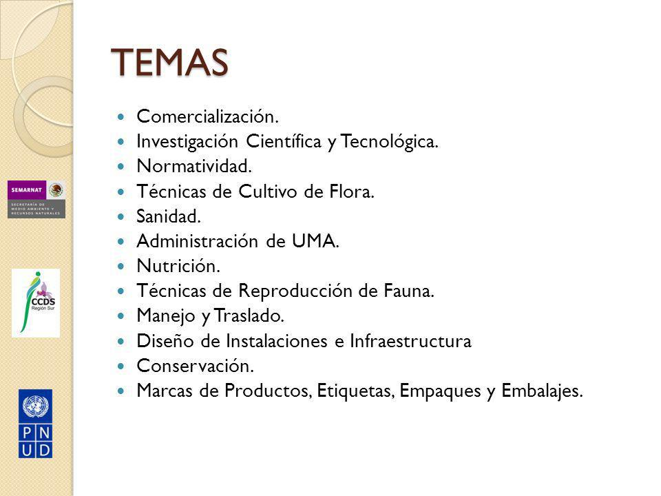 TEMAS Comercialización. Investigación Científica y Tecnológica.