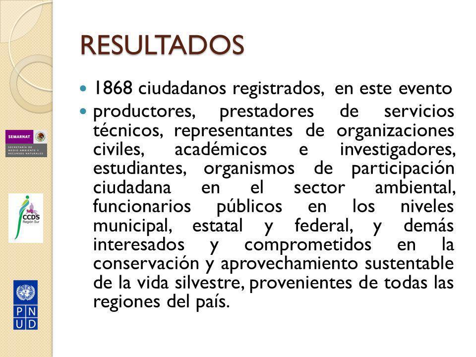 RESULTADOS 1868 ciudadanos registrados, en este evento