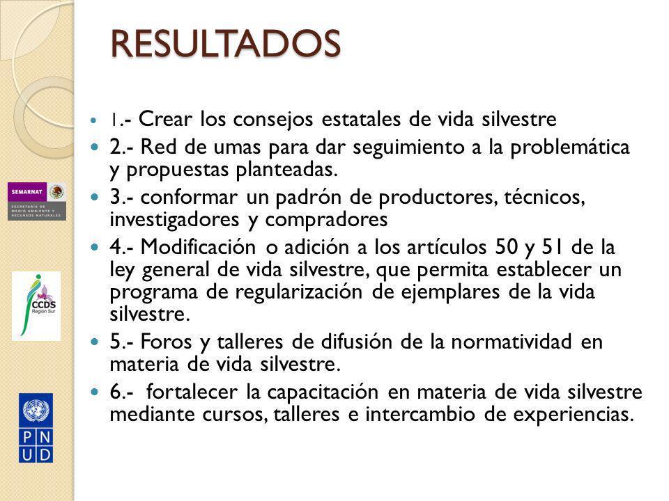 RESULTADOS 1.- Crear los consejos estatales de vida silvestre. 2.- Red de umas para dar seguimiento a la problemática y propuestas planteadas.